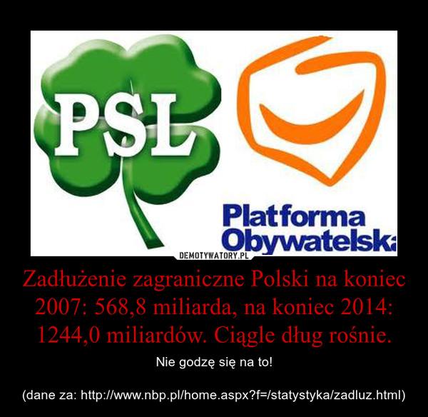 Zadłużenie zagraniczne Polski na koniec 2007: 568,8 miliarda, na koniec 2014: 1244,0 miliardów. Ciągle dług rośnie. – Nie godzę się na to!(dane za: http://www.nbp.pl/home.aspx?f=/statystyka/zadluz.html)