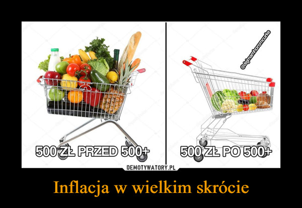 Inflacja w wielkim skrócie –  500 ZŁ PRZED 500+50 ZŁ PO 500+