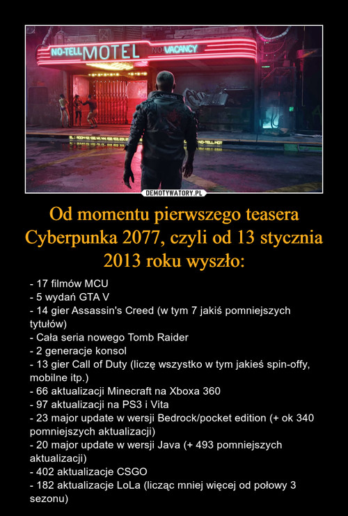 Od momentu pierwszego teasera Cyberpunka 2077, czyli od 13 stycznia 2013 roku wyszło:
