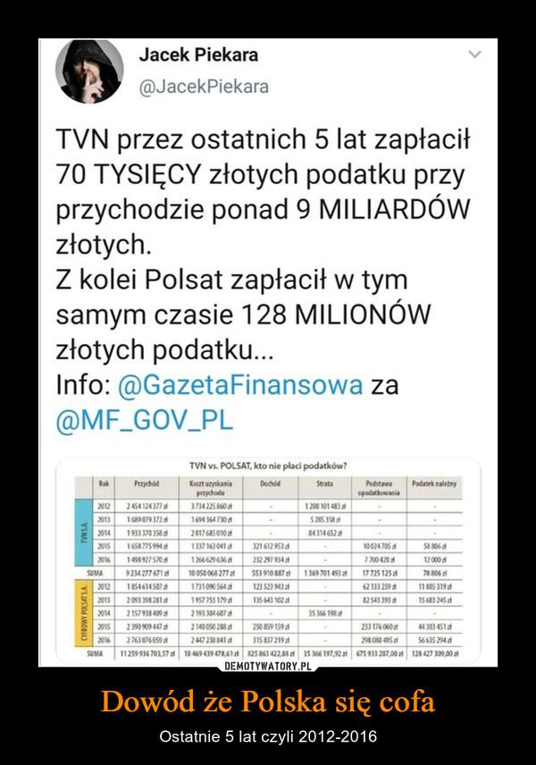 Dowód że Polska się cofa – Ostatnie 5 lat czyli 2012-2016