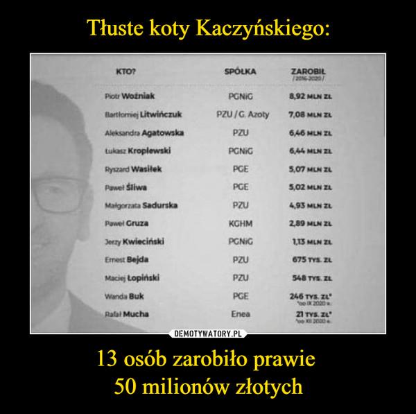 13 osób zarobiło prawie 50 milionów złotych –