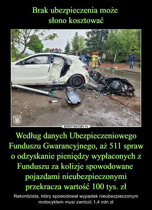 Brak ubezpieczenia może  słono kosztować Według danych Ubezpieczeniowego Funduszu Gwarancyjnego, aż 511 spraw o odzyskanie pieniędzy wypłaconych z Funduszu za kolizje spowodowane  pojazdami nieubezpieczonymi przekracza wartość 100 tys. zł