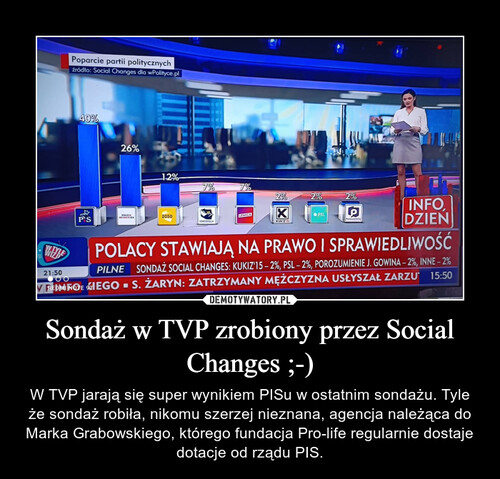 Sondaż w TVP zrobiony przez Social Changes ;-)